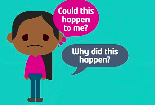 Illustration of young person with thought and speech bubbles saying could this happen to me? and why did this happen?